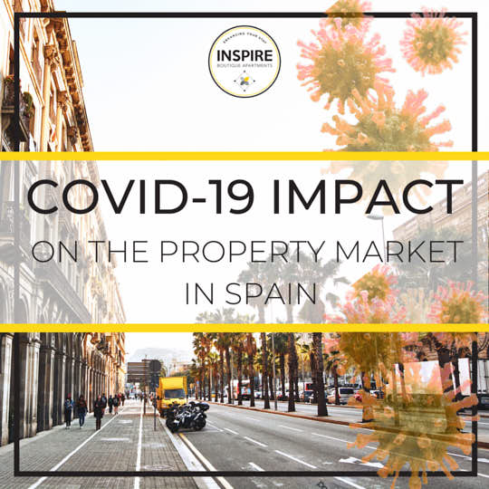 covid real estate market spain