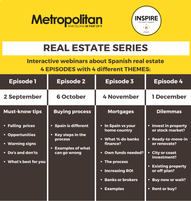 real-estate-series-schedule